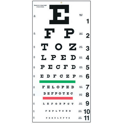 Picture of Snellen Eye Chart-10 ft
